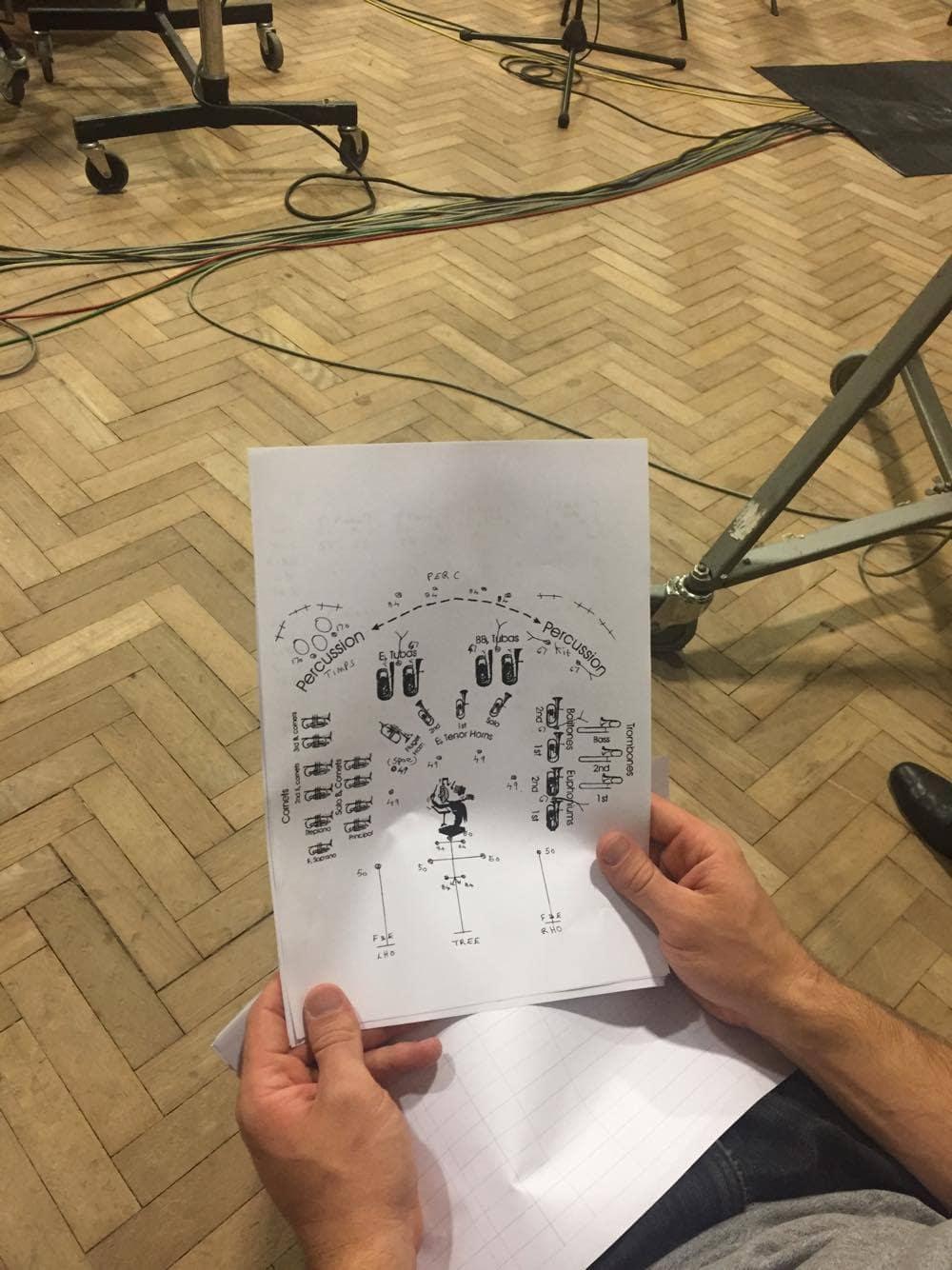 Studio set up plan